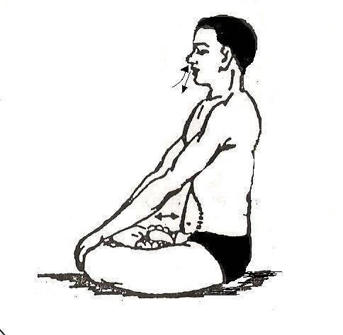 Чудесное дыхание капалабхати