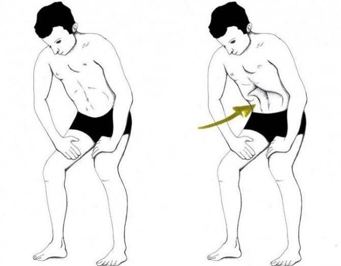 Массаж внутренних органов с помощью техники наули