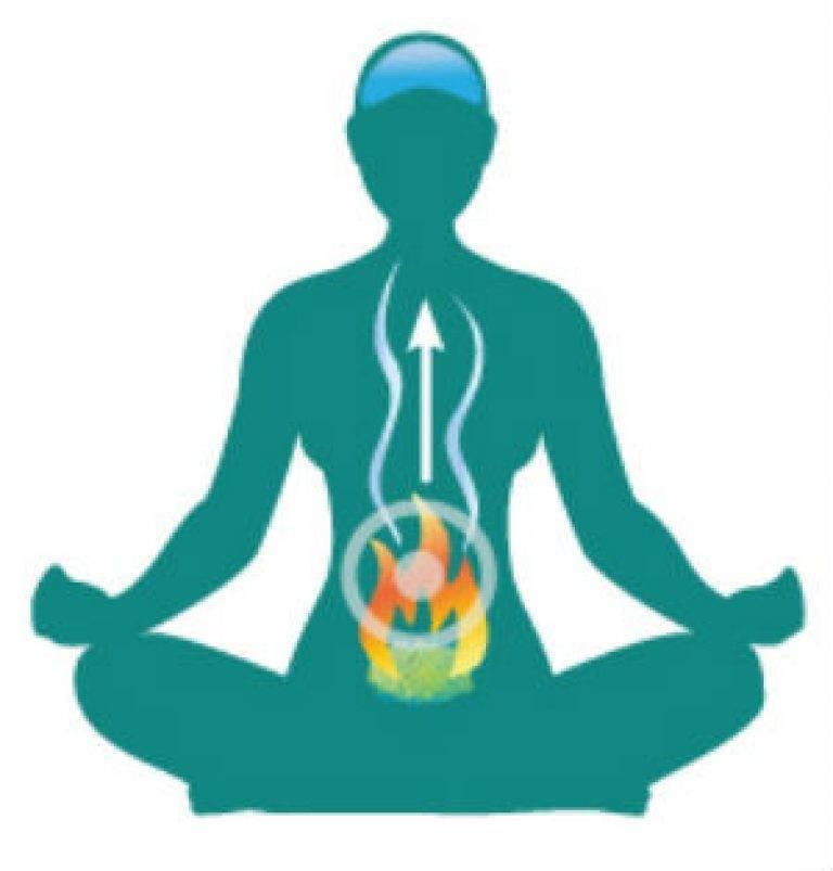 Мула-бандха: техника выполнения для женщин и мужчин корневого замка в йоге. какой эффект и польза? как делать правильно упражнения?