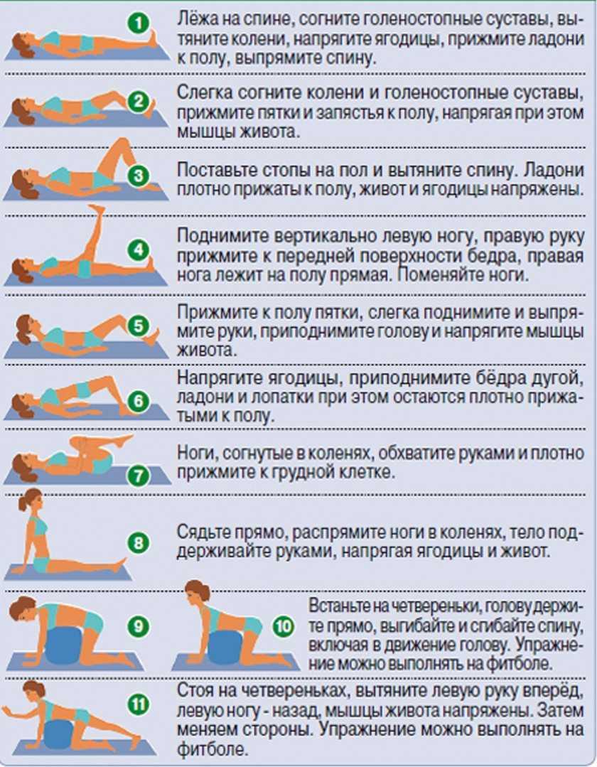 Как снять боль при остеохондрозе: эффективные способы — медицинский портал «мед-инфо»