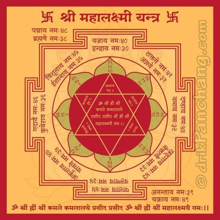 Мантра лакшми для богатства и процветания: мантра богини, дарующая удачу и успех