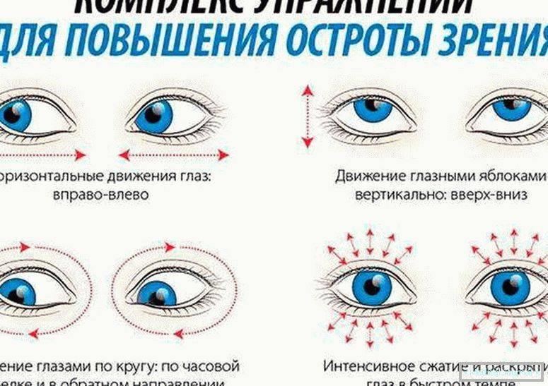 Йога для глаз: простые упражнения для улучшения зрения - beauty hub