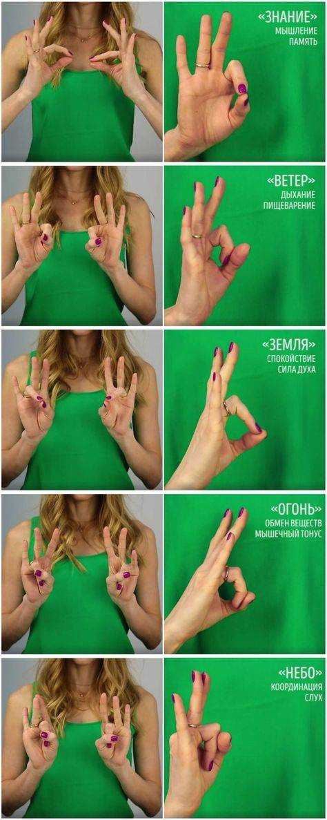 Мудры - йога для пальцев во время медитации