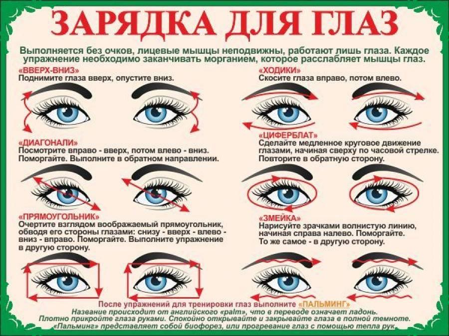 Йога для глаз — 5+ лучших упражнений для зрения