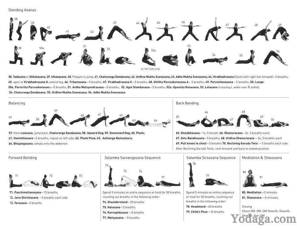 Аштанга йога: основные ступени, практика для начинающих