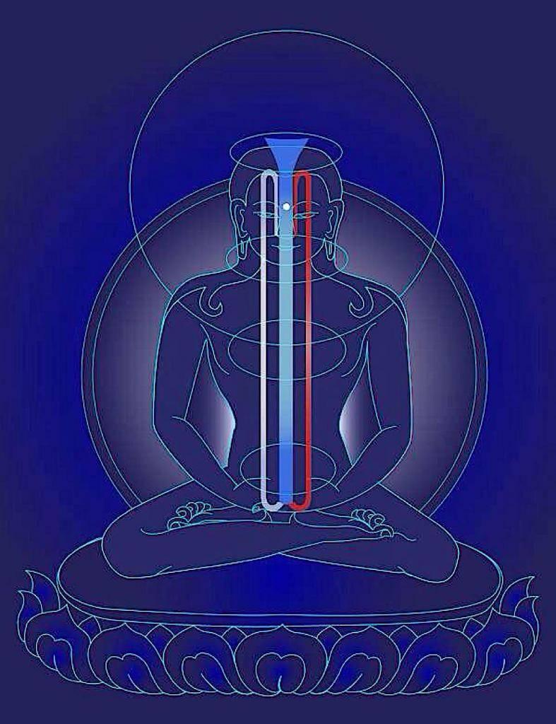 Глава 2. все цвета радуги: переживания связанные с кундалини. энергии трансформации. путеводитель по кундалини