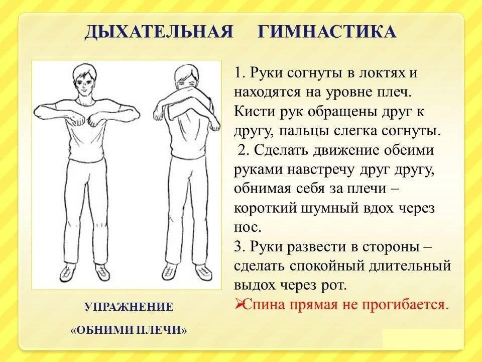 Дыхательная гимнастика стрельниковой: показания, список упражнений, техника выполнения | medboli.ru