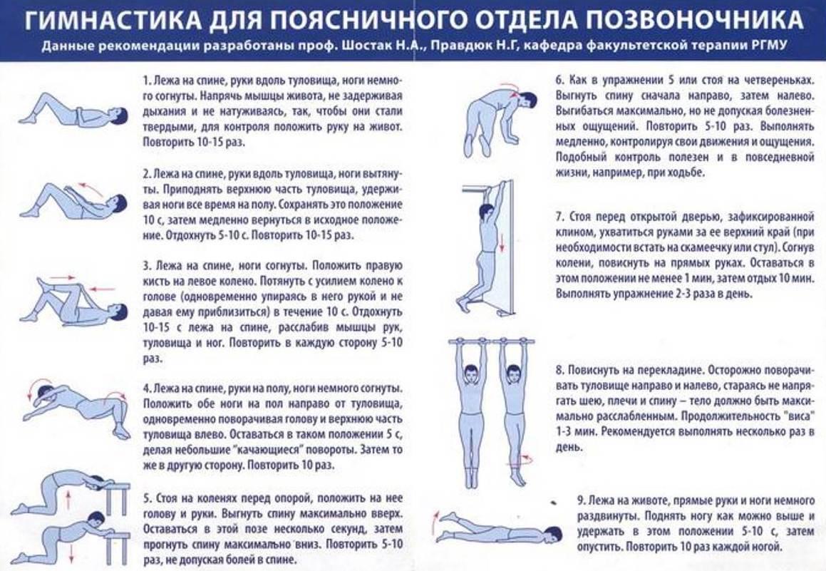 Шейный остеохондроз: причины, симптомы, диагностика, способы лечения