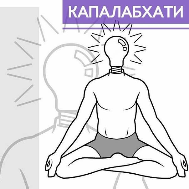 Польза и техника выполнения дыхательной техники в йоге – капалабхати