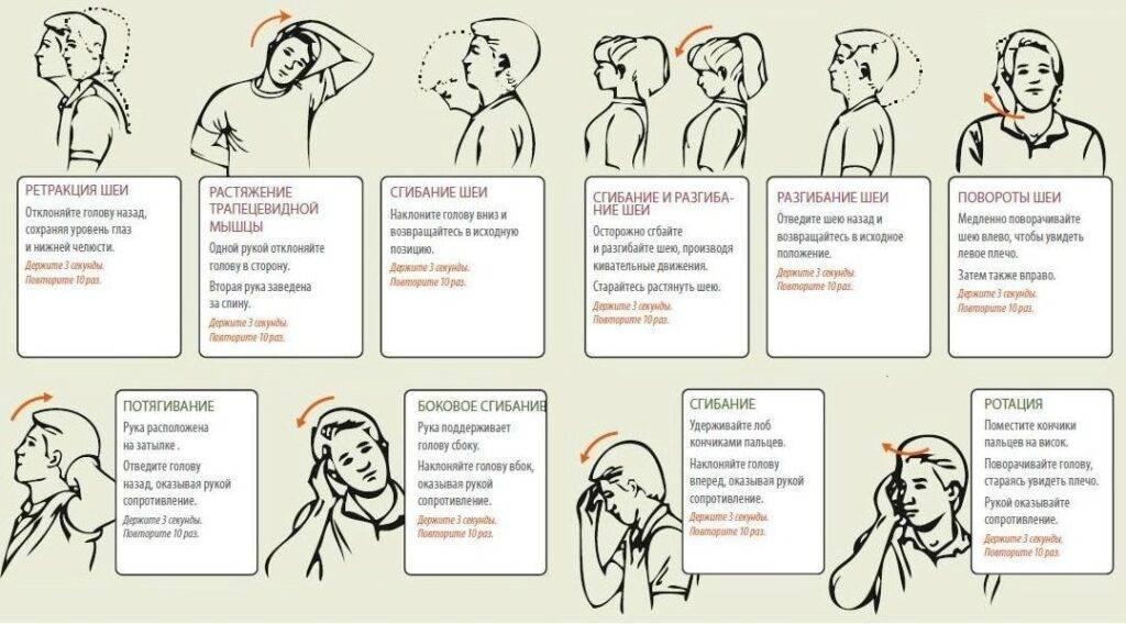 Лечебная физкультура при остеохондрозе шейного отдела позвоночника: показания и противопоказания