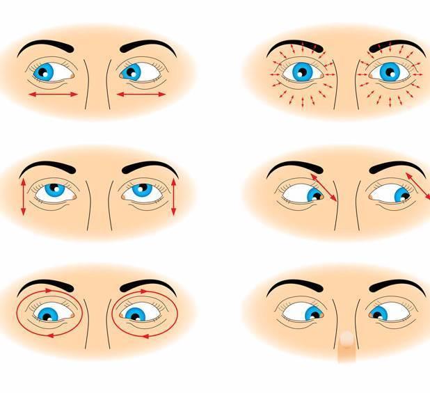 Йога для глаз: йога упражнения для восстановления зрения - svitlav