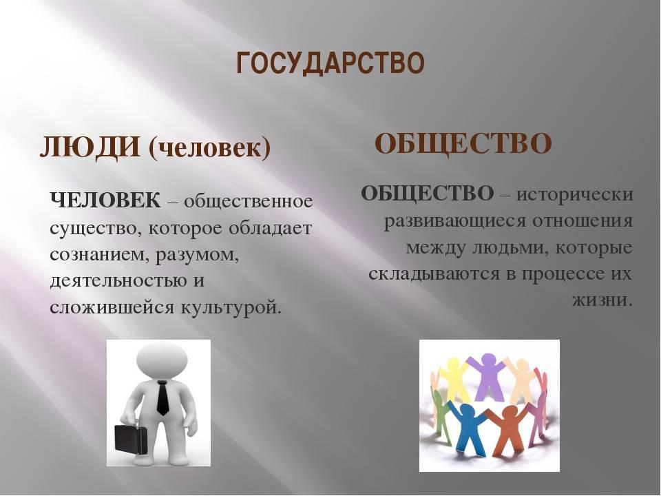 Развитие личности в обществе