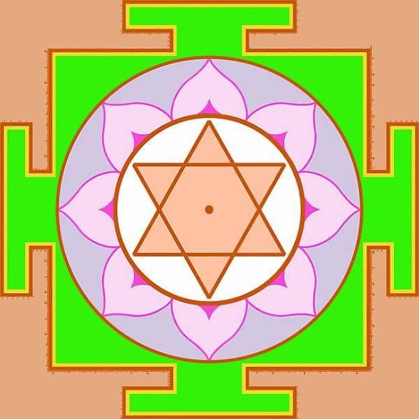 Шри-янтра: значение, что это такое, тату на животе, точное построение