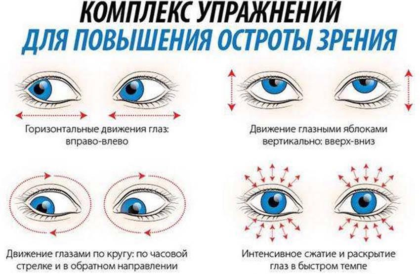 Йога для глаз улучшит зрение. 8 простых и эффективных упражнений