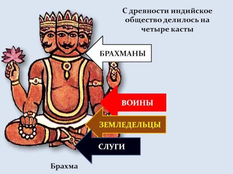 Брахманы это интеллектуальная и духовная каста жрецов в индии
