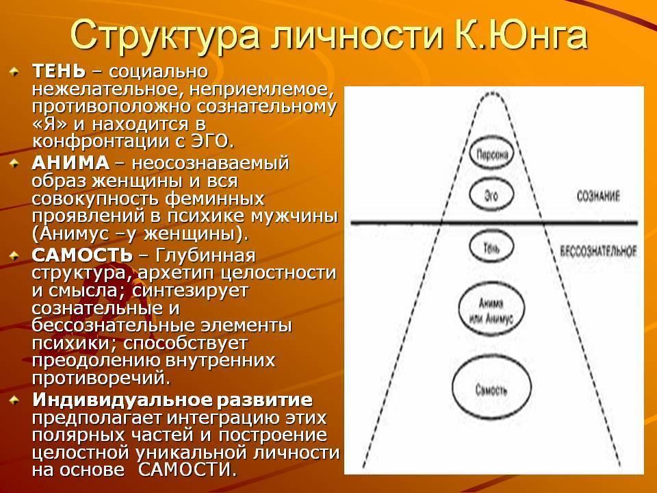 """Теория развития личности эриксона: эго-идентичность и """"ид"""""""