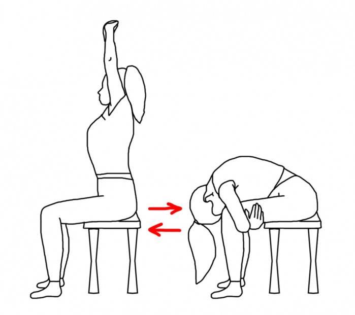 Как успокоить разраженный кишечник при стрессе
