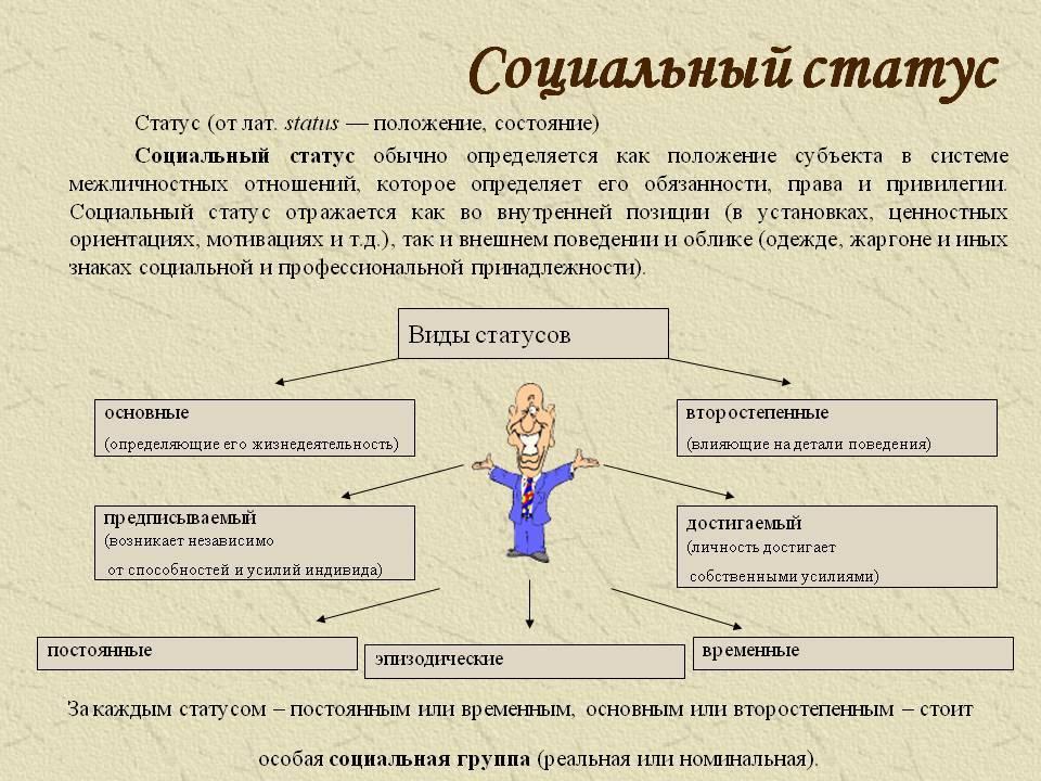 1.человек, индивид, личность. социальная философия