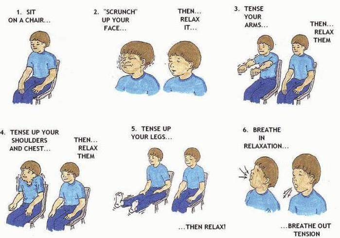 Техника мышечной релаксации для полного расслабления: детальная инструкция