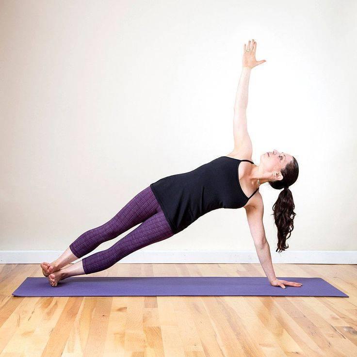 Как переводится йога