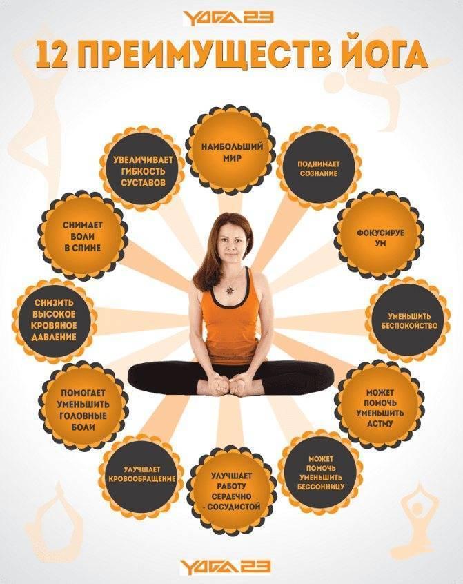 Что даёт йога. польза и положительные эффекты от практики