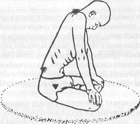 Уддияна бандха (брюшной замок): техника выполнения для начинающих, противопоказания