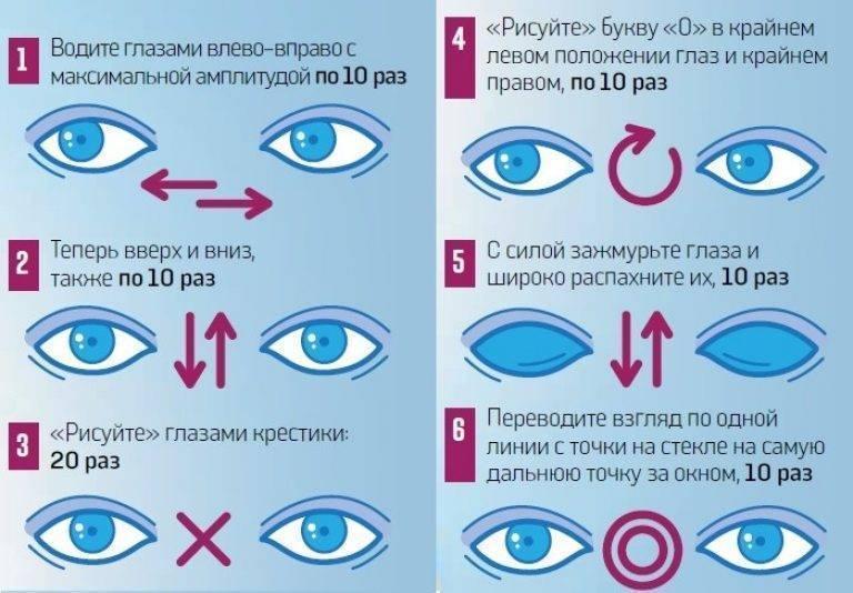 Полезны ли упражнения для глаз