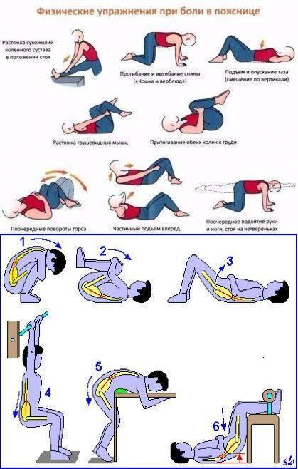 Упражнения при болях в копчике