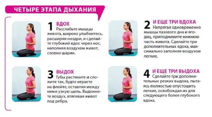 Примеры дыхательных упражнений для похудения живота в домашних условиях