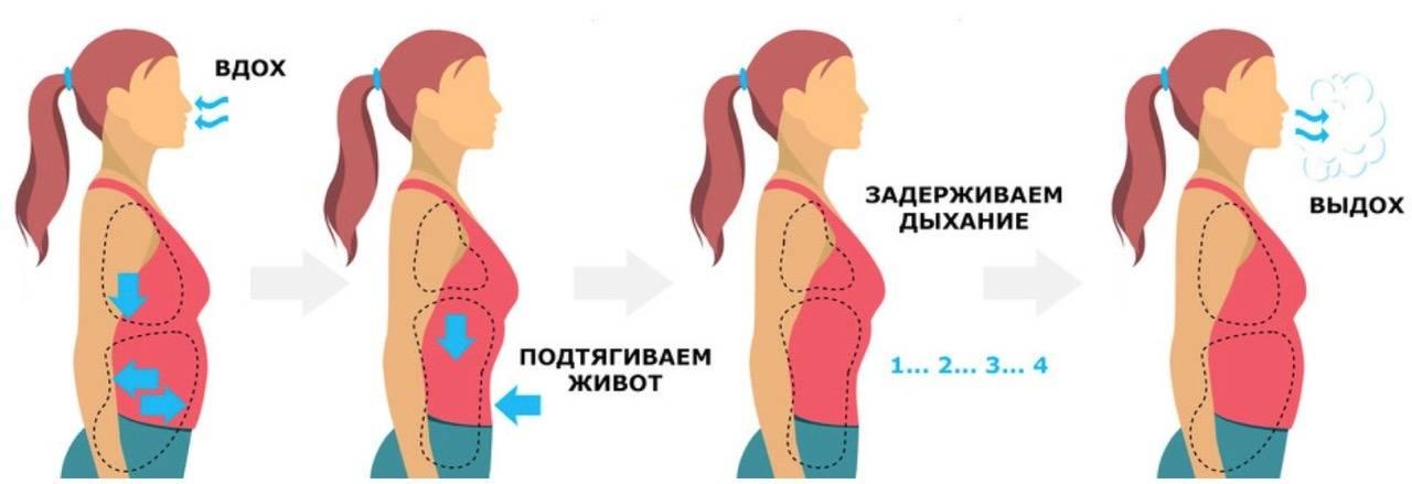 Практика дыхания животом