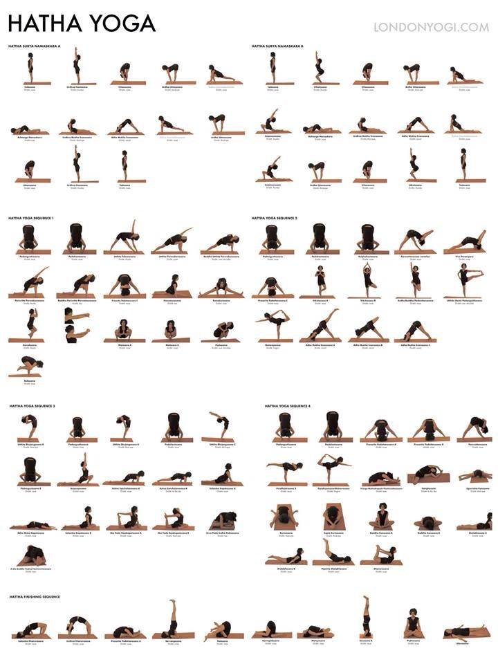Пошаговое руководство по аштанге-виньясе йоге