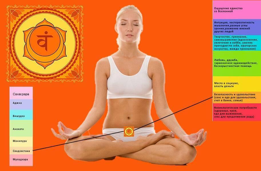 Упражнения для муладхара чакры. активация и нормализация