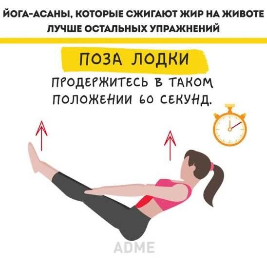 Позы долголетия: какие асаны из йоги напрямую влияют на процессы старения - новости - sn pro expo - международный фестиваль спорта и здорового образа жизни