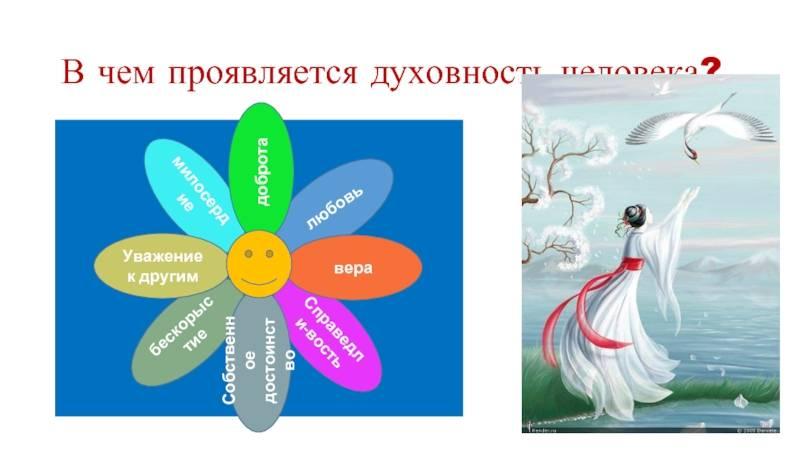 Духовность человека