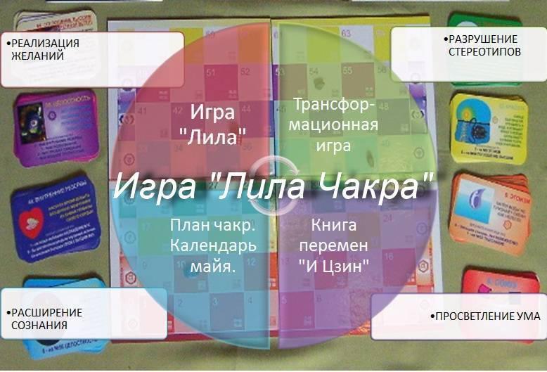 Игра лила чакра - современная трансформационная игра самопознания
