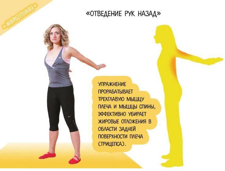 Эффективна ли дыхательная гимнастика для похудения?