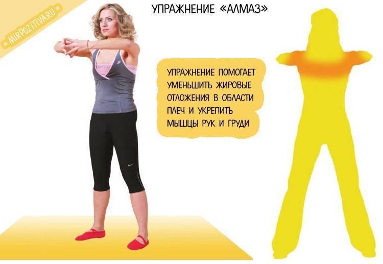 Дыхательная гимнастика для похудения: упражнения для тонкой талии и плоского живота